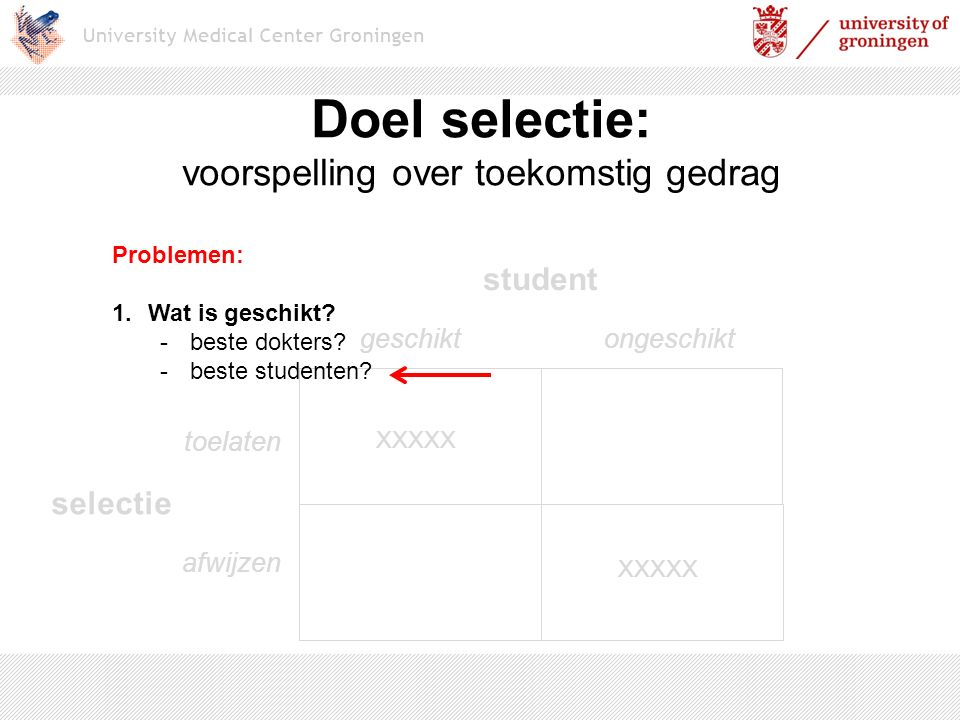 Doel selectie: voorspelling over toekomstig gedrag student geschiktongeschikt selectie toelaten afwijzen XXXXX Problemen: 1.Wat is geschikt? -beste do