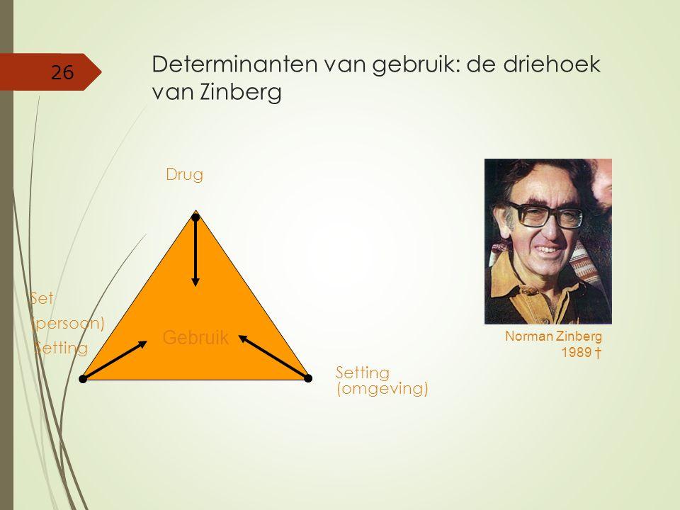 Determinanten van gebruik: de driehoek van Zinberg Drug Set (persoon) Setting Setting (omgeving) 26 Gebruik Norman Zinberg 1989 †
