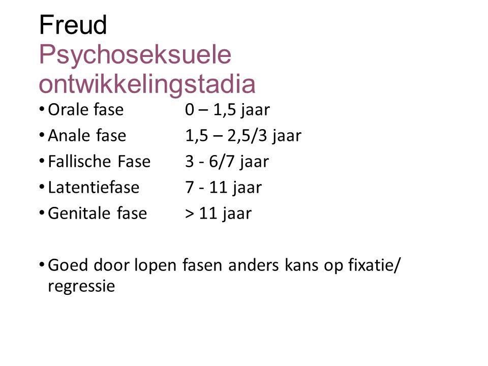 Freud Psychoseksuele ontwikkelingstadia Orale fase 0 – 1,5 jaar Anale fase 1,5 – 2,5/3 jaar Fallische Fase 3 - 6/7 jaar Latentiefase7 - 11 jaar Genita