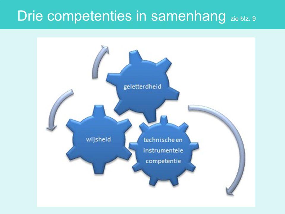 Drie competenties in samenhang zie blz. 9