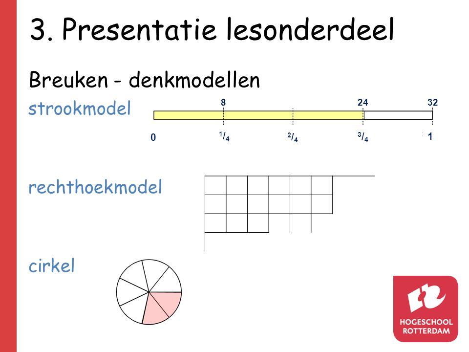 3. Presentatie lesonderdeel Breuken - denkmodellen strookmodel rechthoekmodel cirkel 24 3/43/4 1 2/42/4 1/41/4 0 832