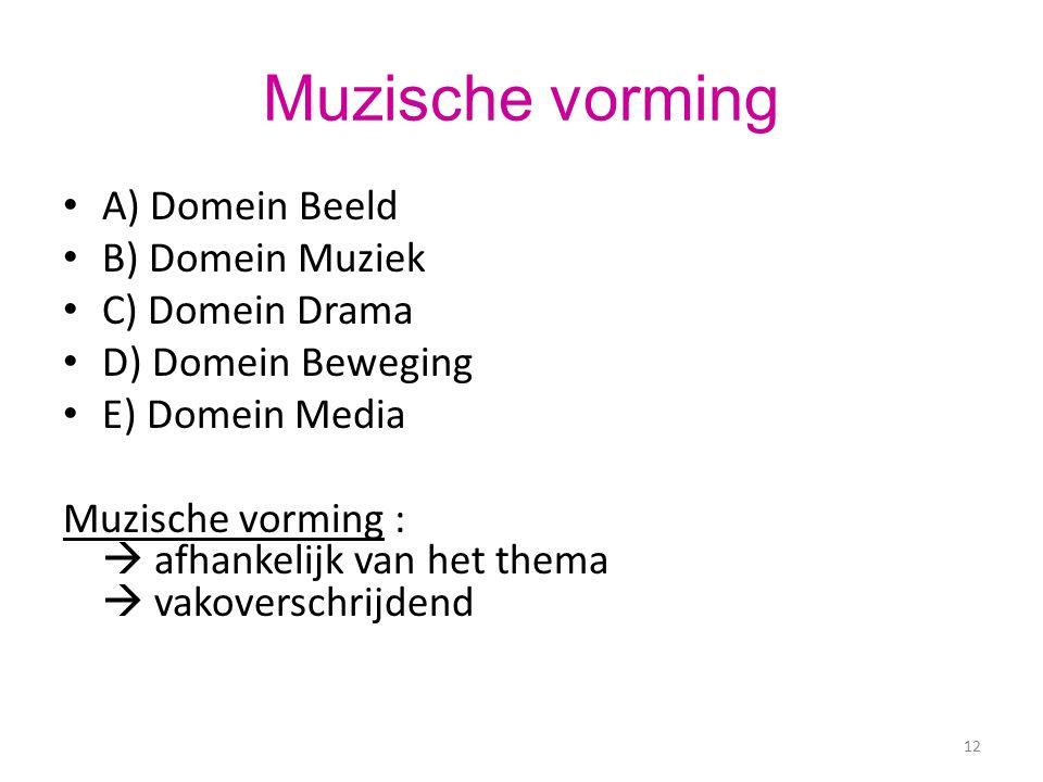 Muzische vorming A) Domein Beeld B) Domein Muziek C) Domein Drama D) Domein Beweging E) Domein Media Muzische vorming :  afhankelijk van het thema  vakoverschrijdend 12