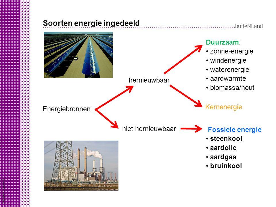 Soorten energie ingedeeld Energiebronnen hernieuwbaar Duurzaam: zonne-energie windenergie waterenergie aardwarmte biomassa/hout Kernenergie niet hernieuwbaar Fossiele energie steenkool aardolie aardgas bruinkool