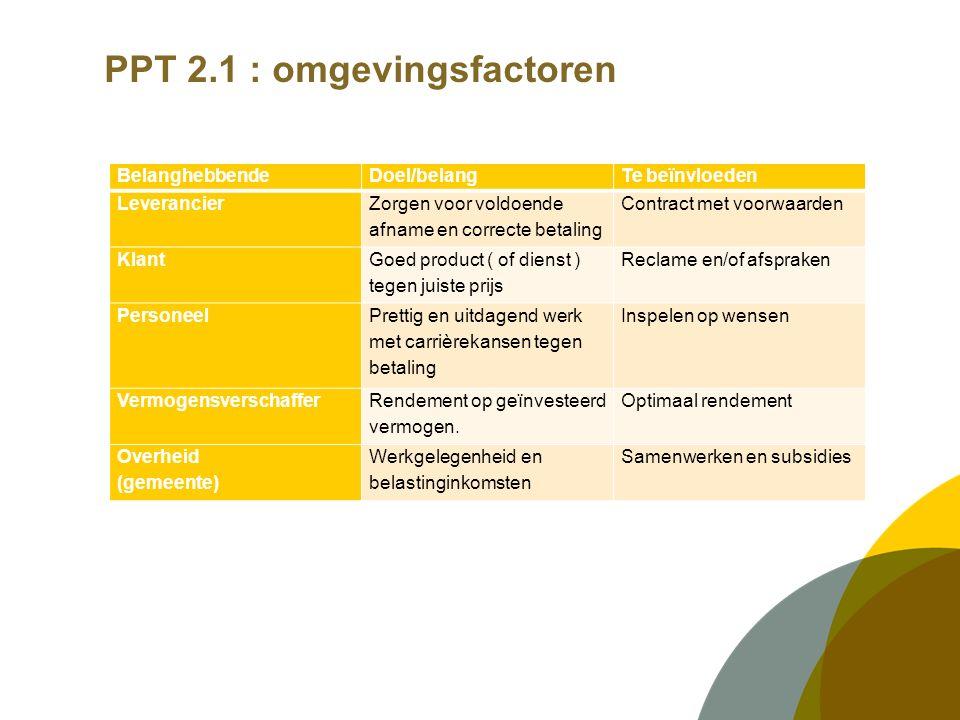 PPT 2.1 : omgevingsfactoren BelanghebbendeDoel/belangTe beïnvloeden Leverancier Zorgen voor voldoende afname en correcte betaling Contract met voorwaa