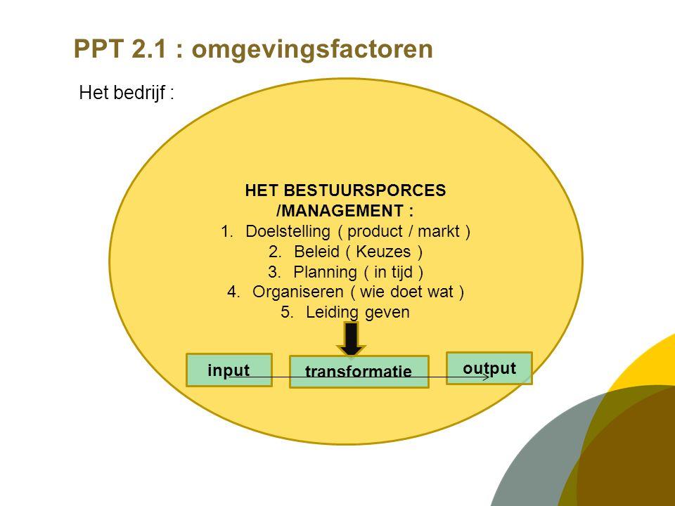 PPT 2.1 : omgevingsfactoren Het management : 1.Stelt de doelstelling op ( product /markt ) en maakt keuzes ( lage prijs/meer vestigingen ) 2.Je geeft aan in de tijd wanneer je wat gaat doen en wie wat gaat doen 3.Je geeft leiding aan primair proces : Input : Personeel, materiaal, gebouw Transformatie : Verkoop / knippen/ed Output : resultaat : omzet, tevredenheid 1 : Strategisch 2 : Tactisch 3 : Operationeel