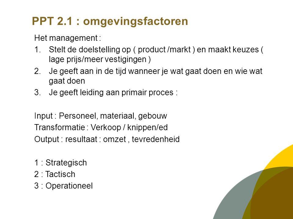 PPT 2.1 : omgevingsfactoren Het management : 1.Stelt de doelstelling op ( product /markt ) en maakt keuzes ( lage prijs/meer vestigingen ) 2.Je geeft