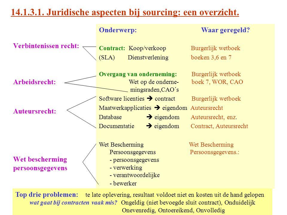 14.1.3.2.Algemeen rechtskader bij sourcing (1).