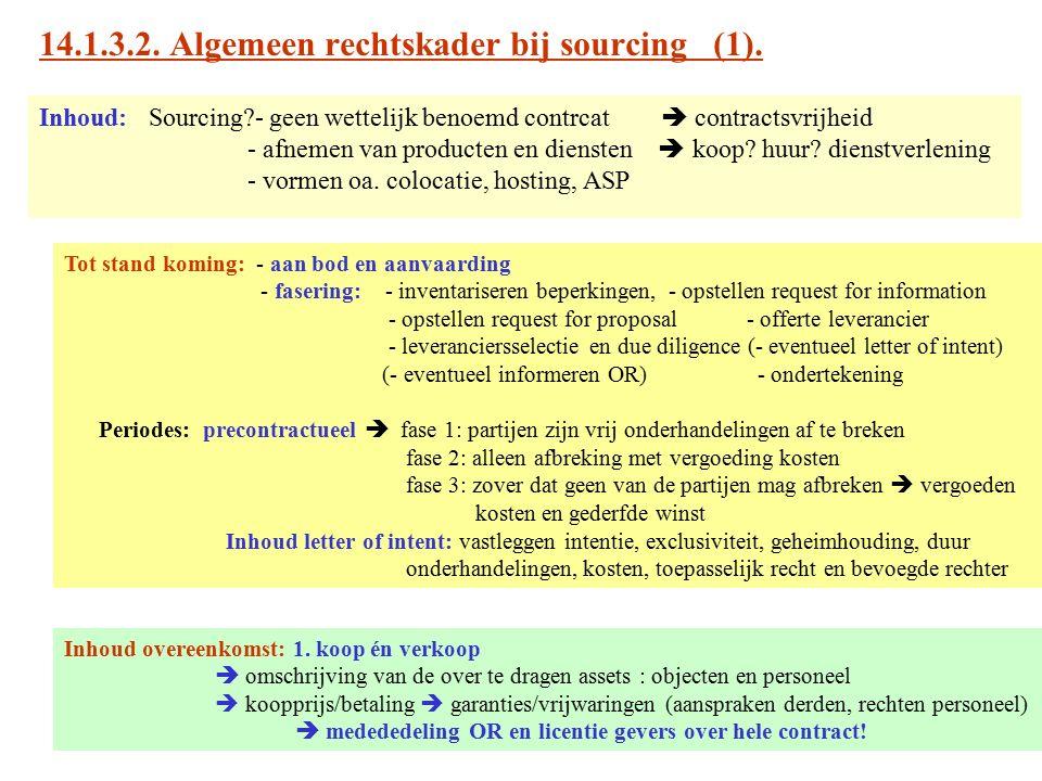 14.1.3.2. Algemeen rechtskader bij sourcing (1). Inhoud: Sourcing?- geen wettelijk benoemd contrcat  contractsvrijheid - afnemen van producten en die