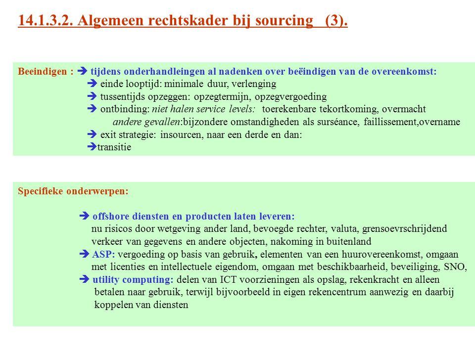 14.1.3.2. Algemeen rechtskader bij sourcing (3). Beeindigen :  tijdens onderhandleingen al nadenken over beëindigen van de overeenkomst:  einde loop