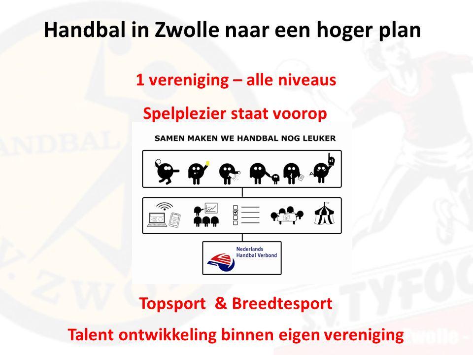 1 vereniging – alle niveaus Topsport & Breedtesport Talent ontwikkeling binnen eigen vereniging Spelplezier staat voorop Handbal in Zwolle naar een hoger plan