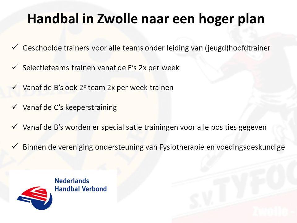 Geschoolde trainers voor alle teams onder leiding van (jeugd)hoofdtrainer Selectieteams trainen vanaf de E's 2x per week Vanaf de B's ook 2 e team 2x per week trainen Vanaf de C's keeperstraining Vanaf de B's worden er specialisatie trainingen voor alle posities gegeven Binnen de vereniging ondersteuning van Fysiotherapie en voedingsdeskundige Handbal in Zwolle naar een hoger plan