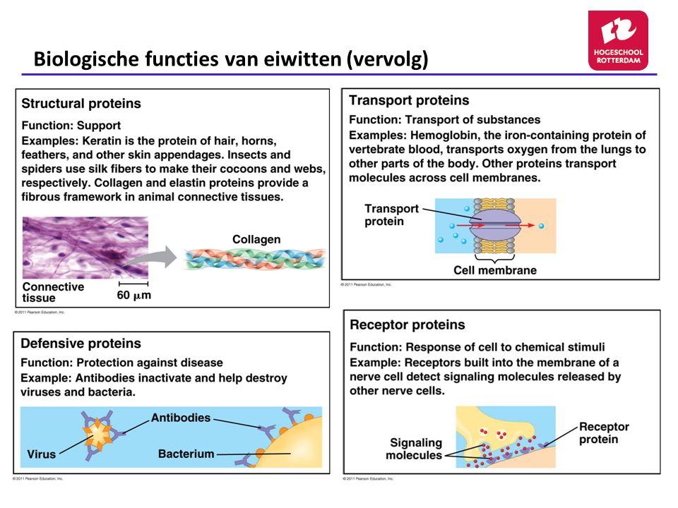 Biologische functies van eiwitten (vervolg)