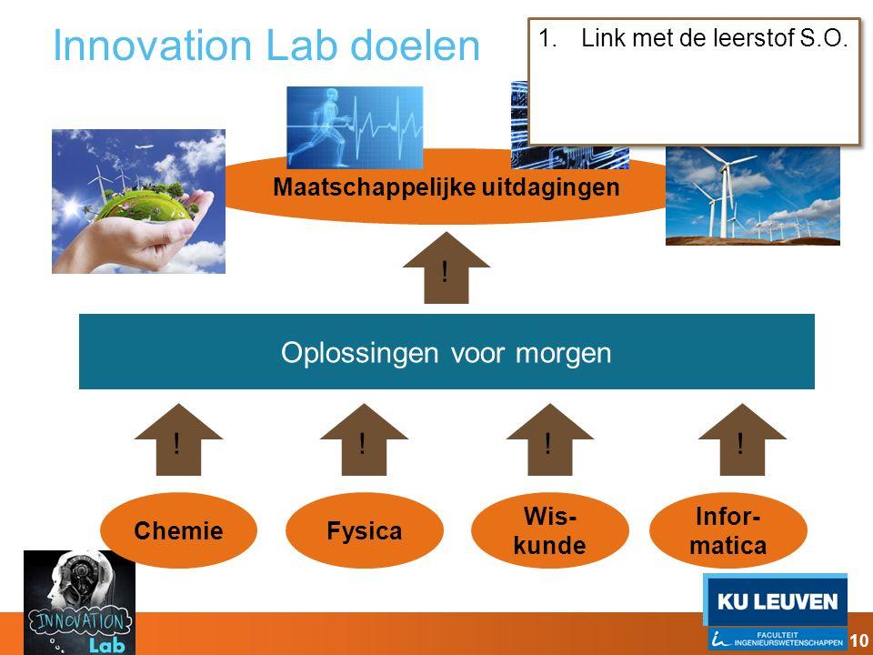 Innovation Lab doelen FysicaChemie Infor- matica Wis- kunde Maatschappelijke uitdagingen !!!! Oplossingen voor morgen ! 1.Link met de leerstof S.O. 10
