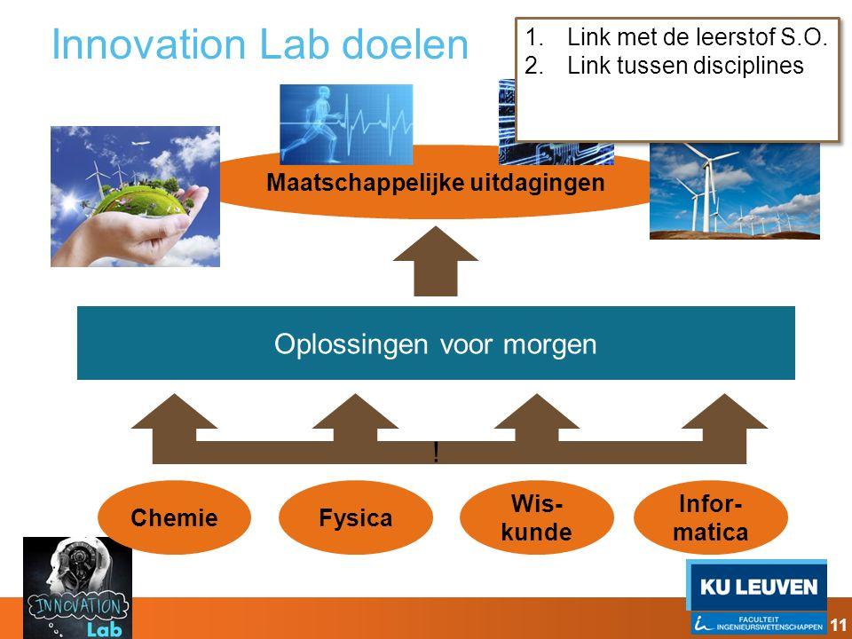 Innovation Lab doelen FysicaChemie Infor- matica Wis- kunde Maatschappelijke uitdagingen ! Oplossingen voor morgen 1.Link met de leerstof S.O. 2.Link