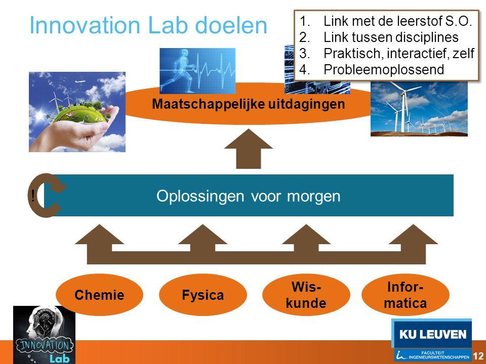 Innovation Lab doelen FysicaChemie Infor- matica Wis- kunde Maatschappelijke uitdagingen Oplossingen voor morgen 1.Link met de leerstof S.O. 2.Link tu