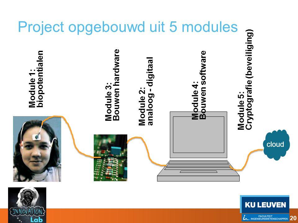 Project opgebouwd uit 5 modules Module 1: biopotentialen Module 3: Bouwen hardware Module 4: Bouwen software Module 2: analoog - digitaal Module 5: Cr