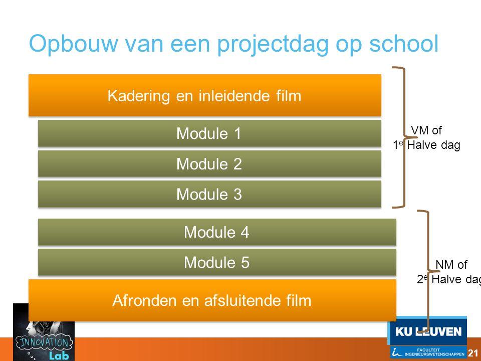 Opbouw van een projectdag op school Kadering en inleidende film Module 1 Module 2 Module 3 Module 4 Module 5 Afronden en afsluitende film VM of 1 e Ha