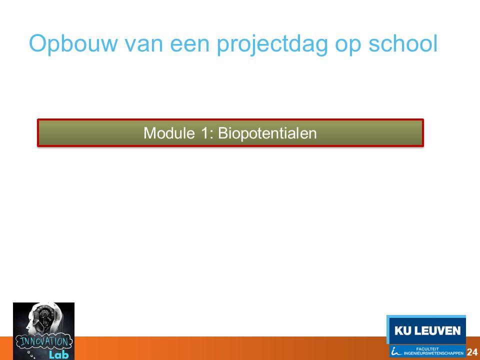 Opbouw van een projectdag op school Module 1: Biopotentialen 24