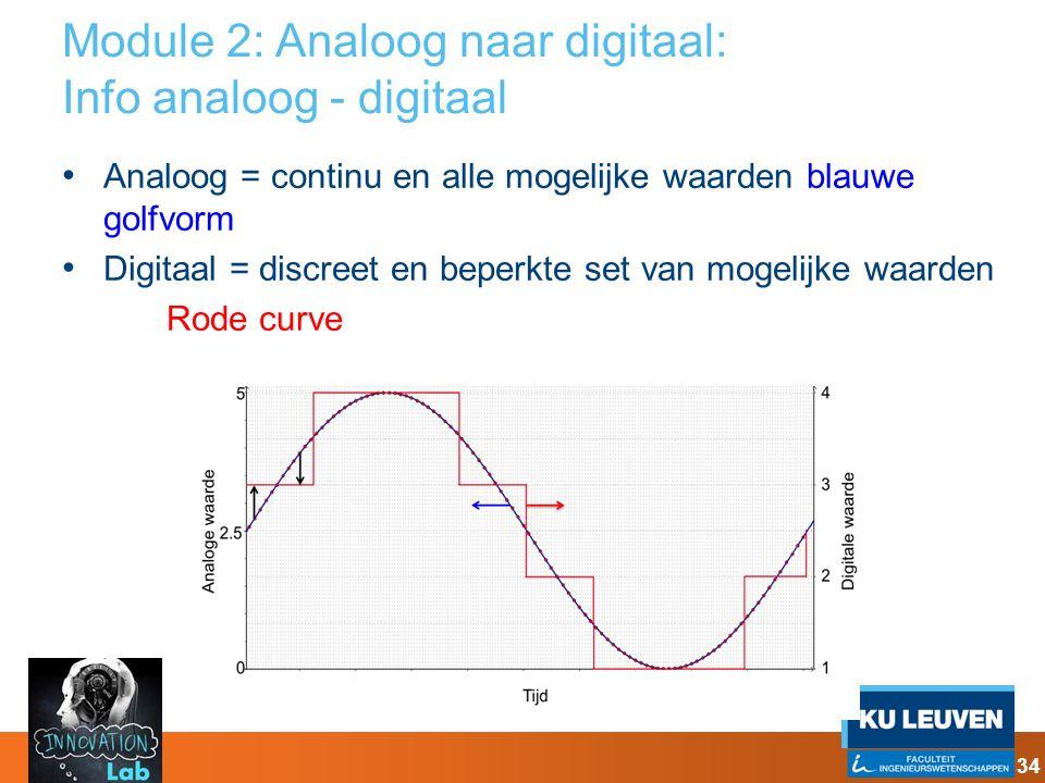 Module 2: Analoog naar digitaal: Info analoog - digitaal Analoog = continu en alle mogelijke waarden blauwe golfvorm Digitaal = discreet en beperkte s