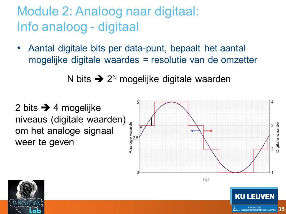 Module 2: Analoog naar digitaal: Info analoog - digitaal Aantal digitale bits per data-punt, bepaalt het aantal mogelijke digitale waardes = resolutie