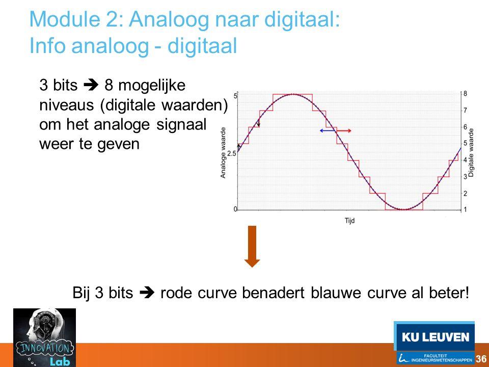 Module 2: Analoog naar digitaal: Info analoog - digitaal 36 3 bits  8 mogelijke niveaus (digitale waarden) om het analoge signaal weer te geven Bij 3