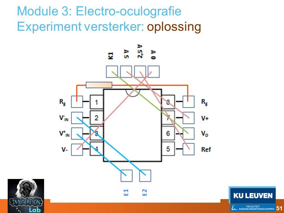 Module 3: Electro-oculografie Experiment versterker: oplossing 51