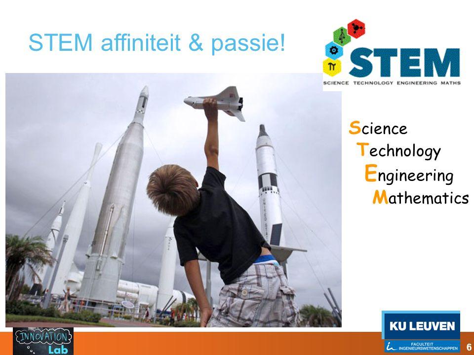 STEM affiniteit & passie! S cience T echnology E ngineering M athematics 6