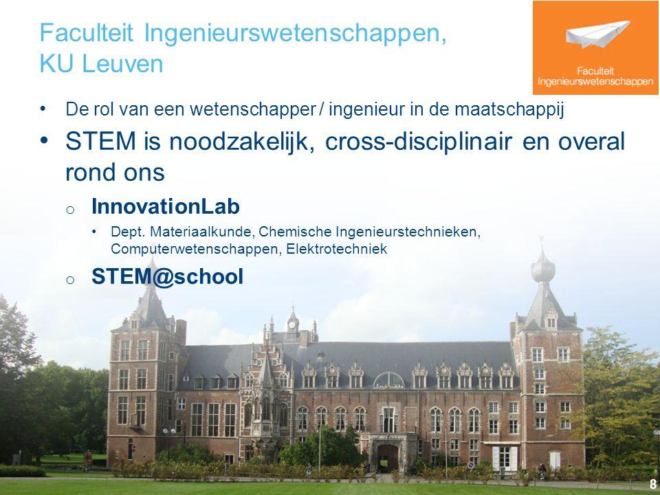 Faculteit Ingenieurswetenschappen, KU Leuven De rol van een wetenschapper / ingenieur in de maatschappij STEM is noodzakelijk, cross-disciplinair en o