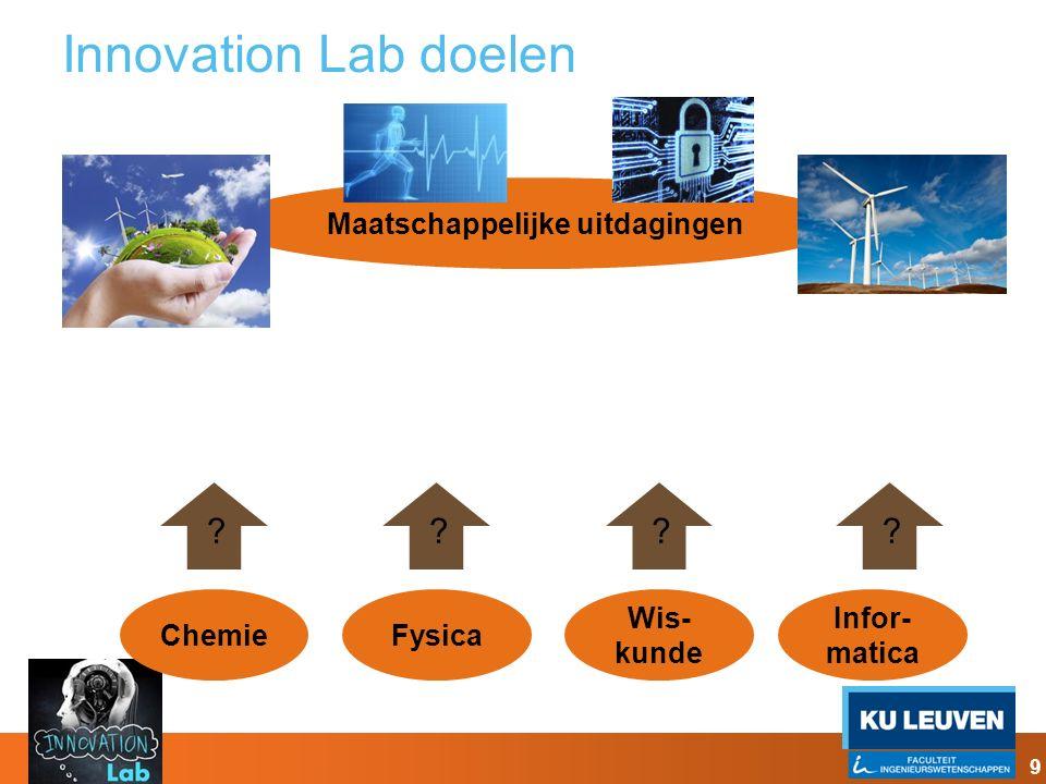Innovation Lab doelen FysicaChemie Infor- matica Wis- kunde ???? Maatschappelijke uitdagingen 9