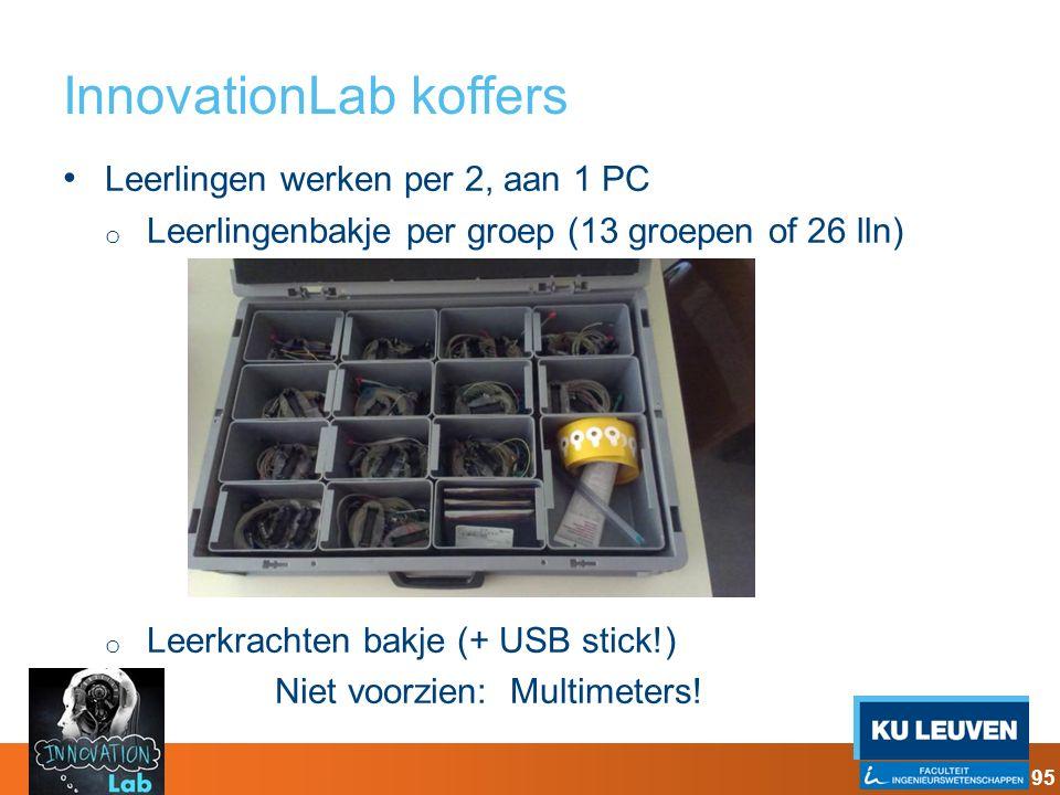 InnovationLab koffers Leerlingen werken per 2, aan 1 PC o Leerlingenbakje per groep (13 groepen of 26 lln) o Leerkrachten bakje (+ USB stick!) Niet vo