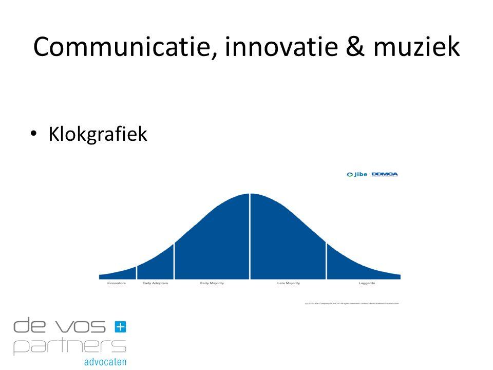 Communicatie, innovatie & muziek Klokgrafiek