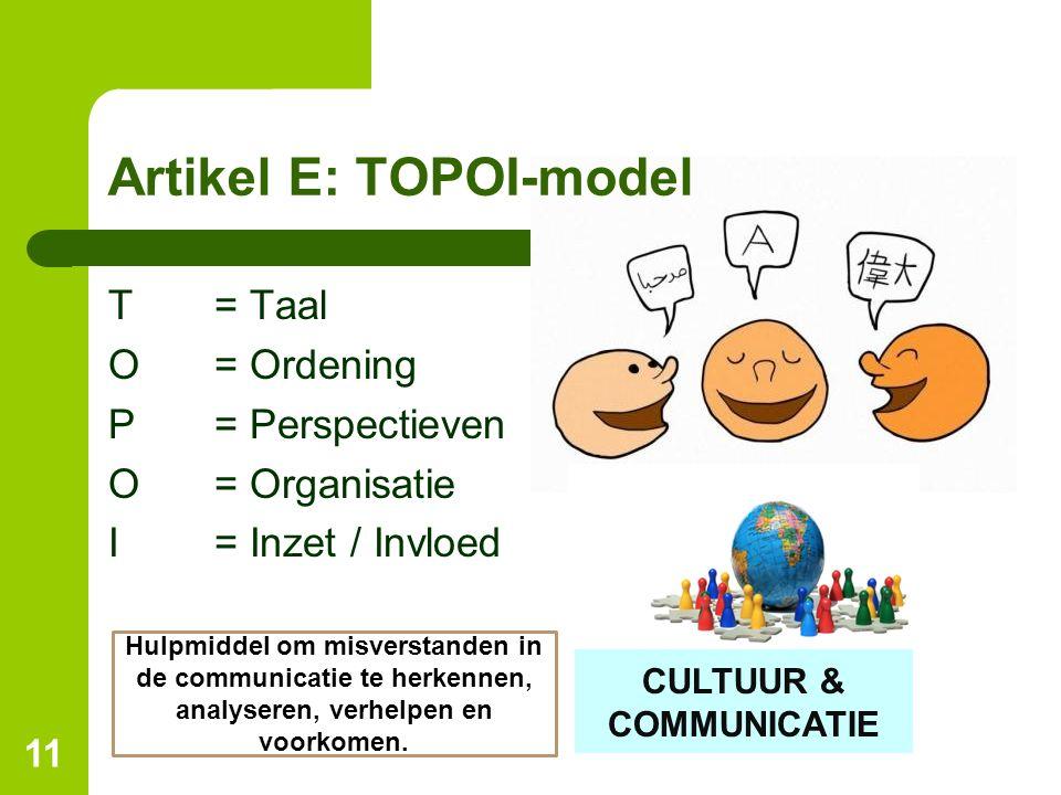 Artikel E: TOPOI-model T= Taal O= Ordening P= Perspectieven O= Organisatie I= Inzet / Invloed 11 CULTUUR & COMMUNICATIE Hulpmiddel om misverstanden in