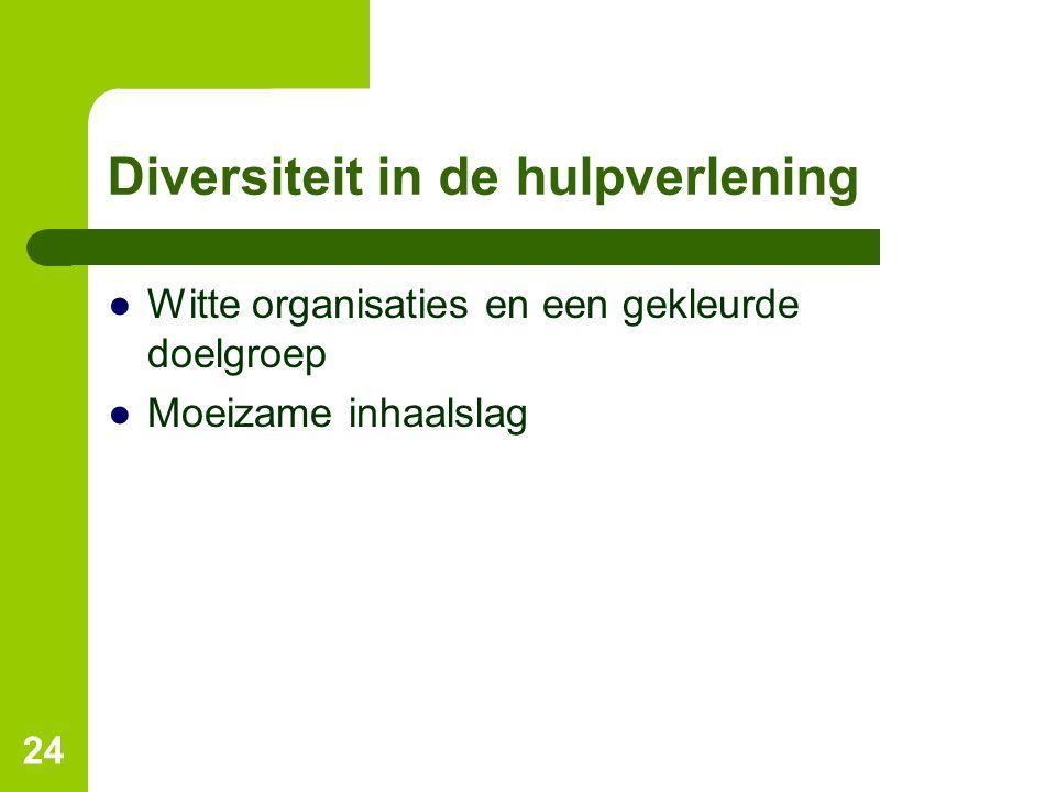 Diversiteit in de hulpverlening ●Witte organisaties en een gekleurde doelgroep ●Moeizame inhaalslag 24