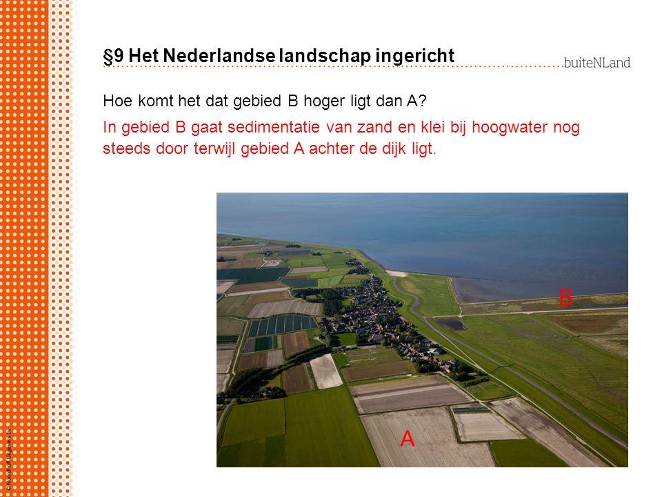§9 Het Nederlandse landschap ingericht In gebied B gaat sedimentatie van zand en klei bij hoogwater nog steeds door terwijl gebied A achter de dijk li