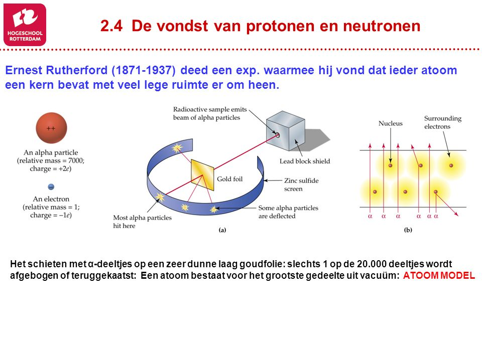 2.4 De vondst van protonen en neutronen Ernest Rutherford (1871-1937) deed een exp. waarmee hij vond dat ieder atoom een kern bevat met veel lege ruim