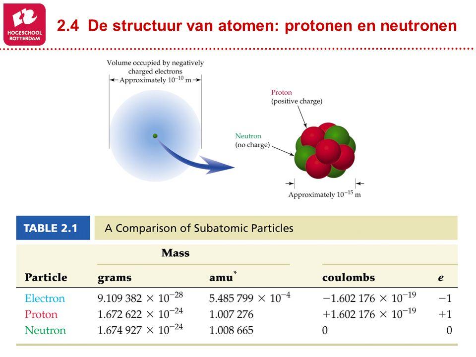 2.4 De structuur van atomen: protonen en neutronen