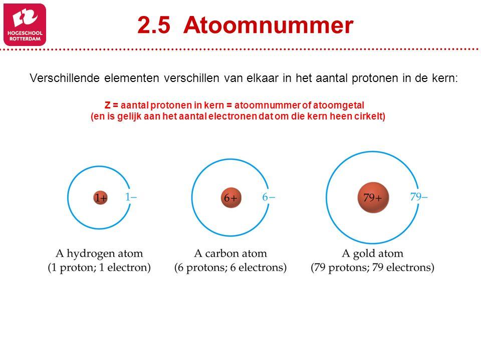 2.5 Atoomnummer Verschillende elementen verschillen van elkaar in het aantal protonen in de kern: Z = aantal protonen in kern = atoomnummer of atoomge