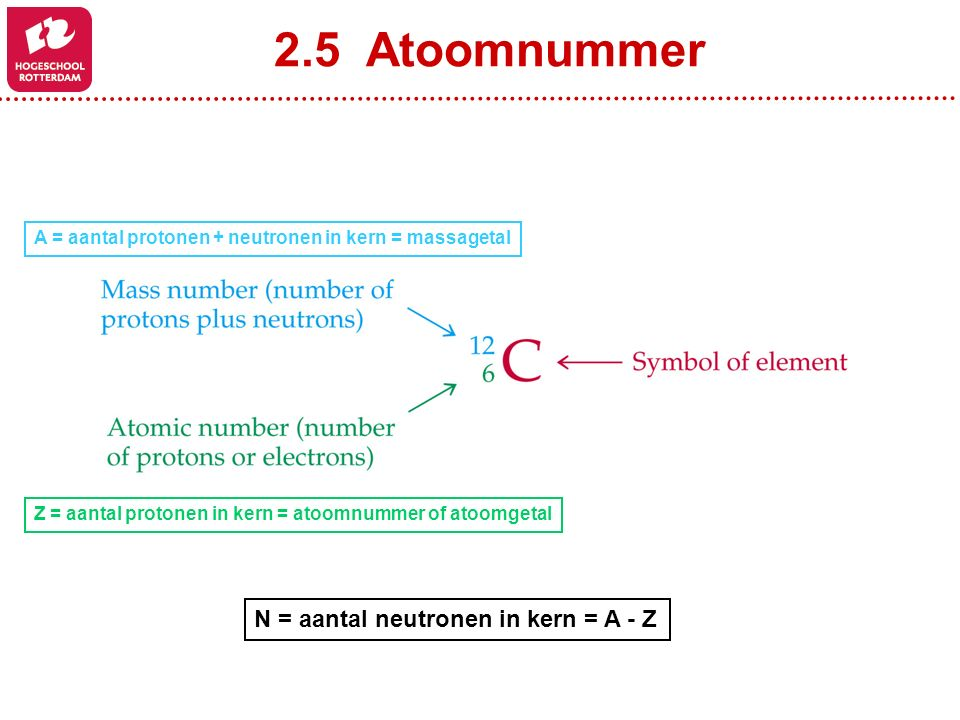 2.5 Atoomnummer Z = aantal protonen in kern = atoomnummer of atoomgetal A = aantal protonen + neutronen in kern = massagetal N = aantal neutronen in kern = A - Z