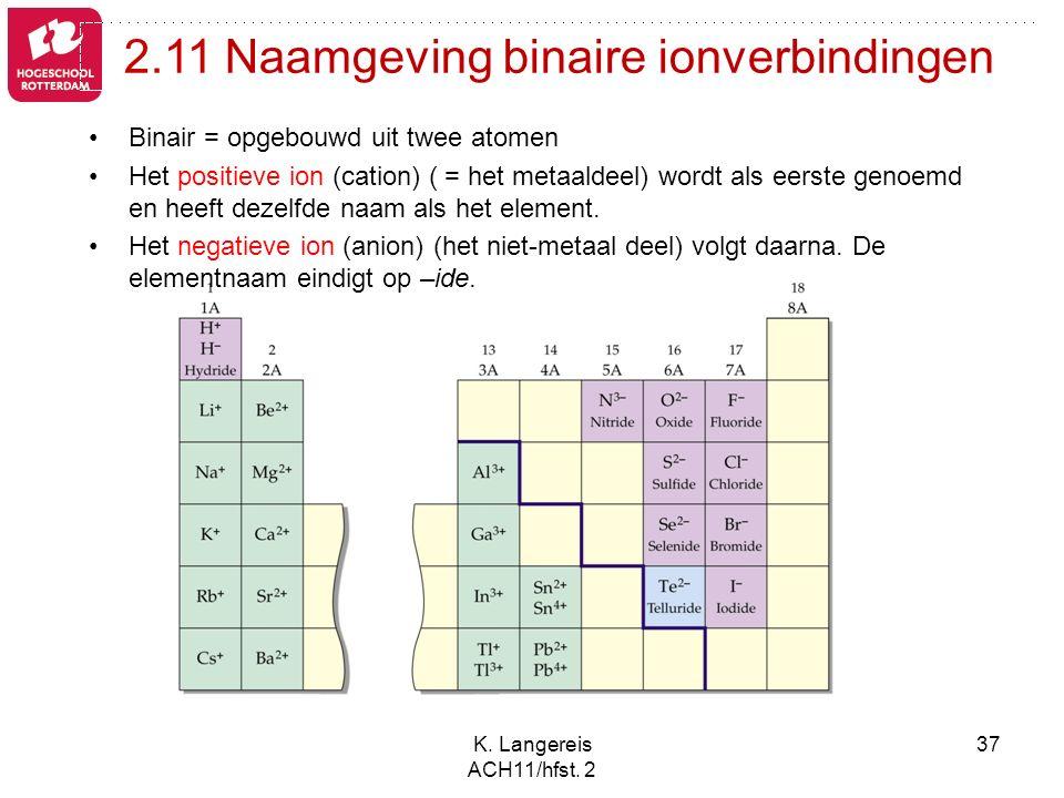 K. Langereis ACH11/hfst. 2 37 Binair = opgebouwd uit twee atomen Het positieve ion (cation) ( = het metaaldeel) wordt als eerste genoemd en heeft deze