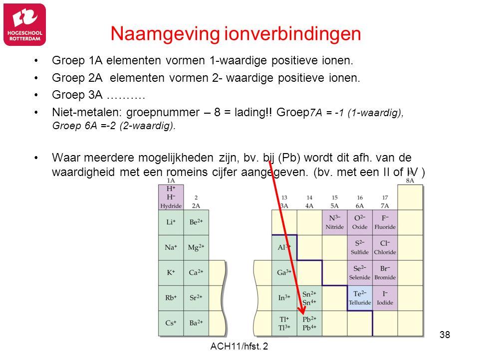 K. Langereis ACH11/hfst. 2 38 Naamgeving ionverbindingen Groep 1A elementen vormen 1-waardige positieve ionen. Groep 2A elementen vormen 2- waardige p