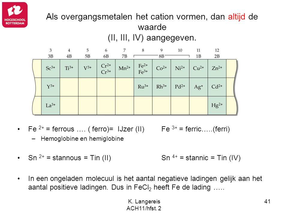 K. Langereis ACH11/hfst. 2 41 Als overgangsmetalen het cation vormen, dan altijd de waarde (II, III, IV) aangegeven. Fe 2+ = ferrous …. ( ferro)= IJze