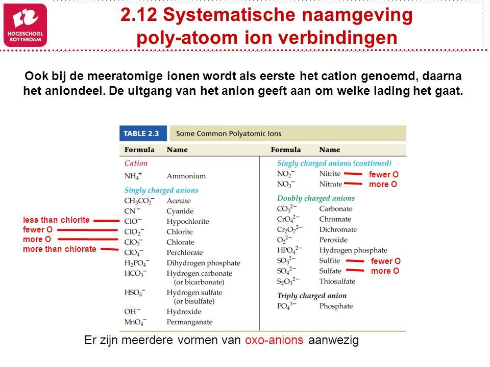 2.12 Systematische naamgeving poly-atoom ion verbindingen Ook bij de meeratomige ionen wordt als eerste het cation genoemd, daarna het aniondeel. De u