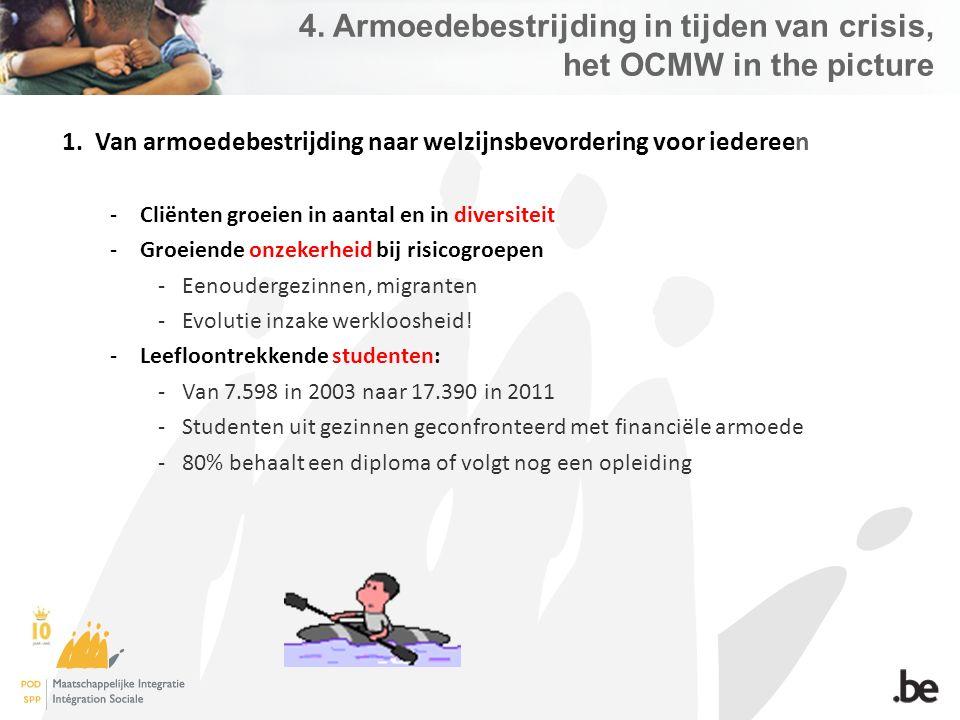 4. Armoedebestrijding in tijden van crisis, het OCMW in the picture 1.