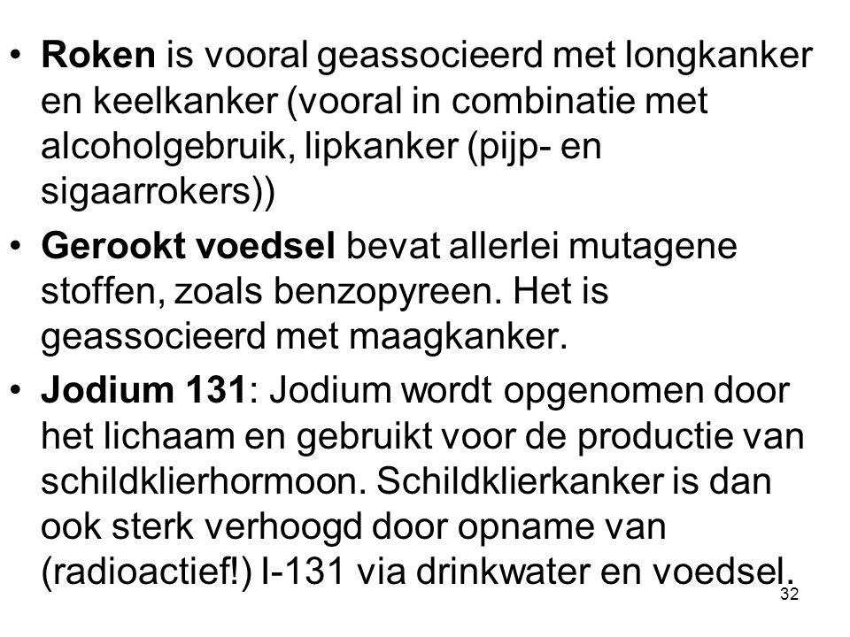 32 Roken is vooral geassocieerd met longkanker en keelkanker (vooral in combinatie met alcoholgebruik, lipkanker (pijp- en sigaarrokers)) Gerookt voedsel bevat allerlei mutagene stoffen, zoals benzopyreen.