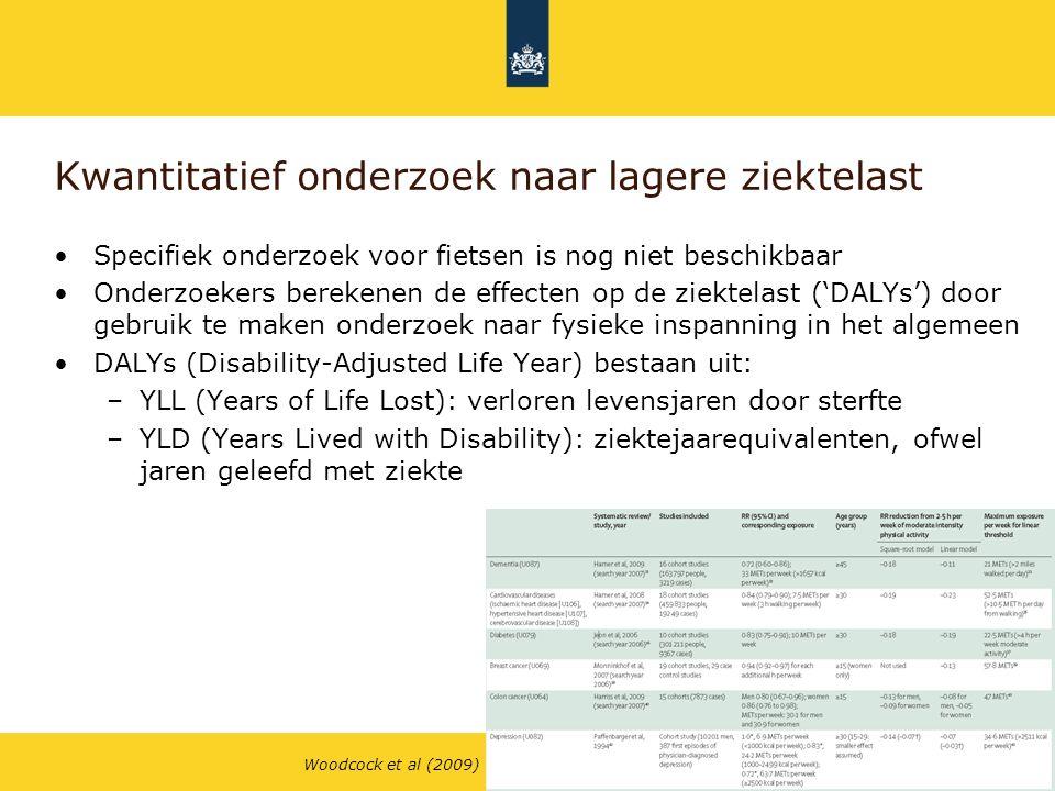 Rijkswaterstaat Kwantitatief onderzoek naar lagere ziektelast Specifiek onderzoek voor fietsen is nog niet beschikbaar Onderzoekers berekenen de effec