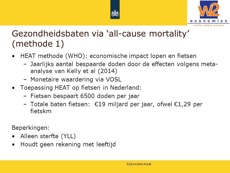 Rijkswaterstaat Gezondheidsbaten via 'all-cause mortality' (methode 1) HEAT methode (WHO): economische impact lopen en fietsen –Jaarlijks aantal bespa
