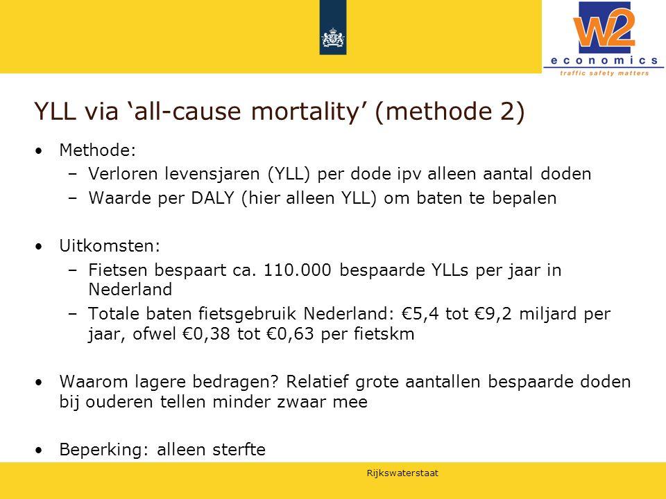 Rijkswaterstaat YLL via 'all-cause mortality' (methode 2) Methode: –Verloren levensjaren (YLL) per dode ipv alleen aantal doden –Waarde per DALY (hier