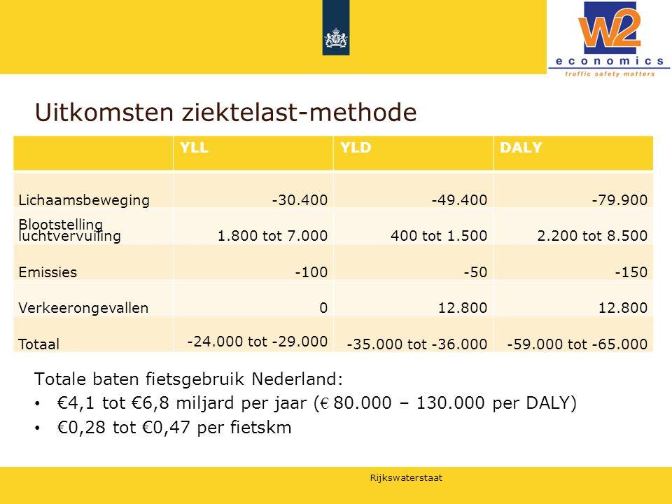Rijkswaterstaat Uitkomsten ziektelast-methode YLLYLDDALY Lichaamsbeweging-30.400-49.400-79.900 Blootstelling luchtvervuiling1.800 tot 7.000400 tot 1.5