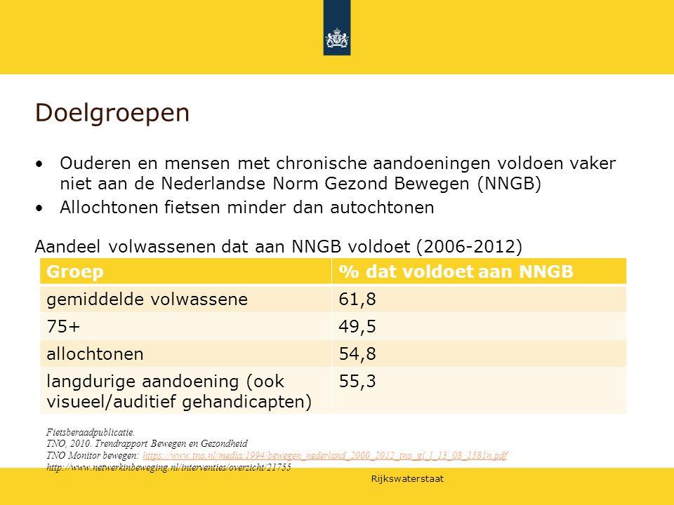Rijkswaterstaat Doelgroepen Ouderen en mensen met chronische aandoeningen voldoen vaker niet aan de Nederlandse Norm Gezond Bewegen (NNGB) Allochtonen