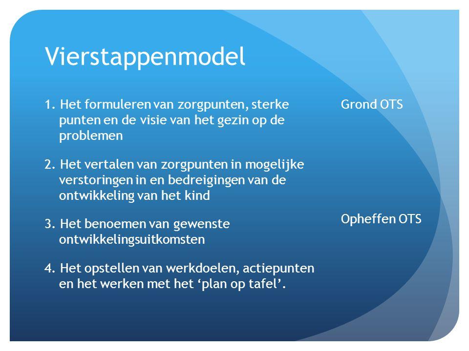 Vierstappenmodel 1. Het formuleren van zorgpunten, sterke punten en de visie van het gezin op de problemen 2. Het vertalen van zorgpunten in mogelijke